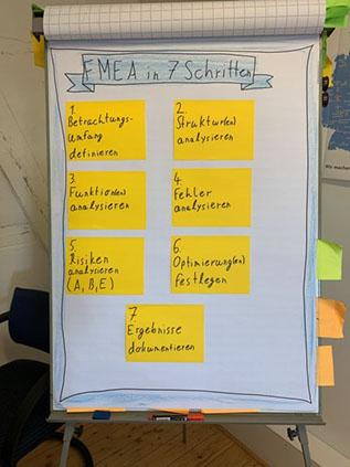 Training FMEA Harmonisierung