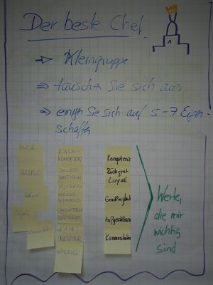 Training Führungskräfte